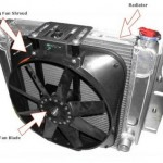 Radiator Cooling Tips for High Performance Automobiles