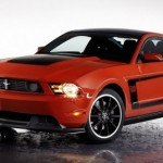 The Ford Mustang Boss 302 and The Laguna Seca