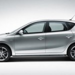 Hyundai i20 – a Small Yet Complete Car